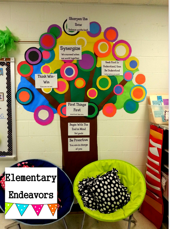 Category this elementary life - Classroom wall decor ...